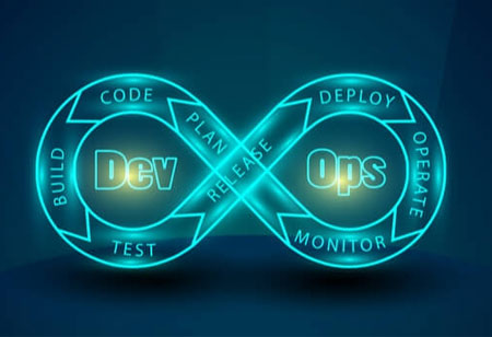 Three Ways to Achieve DevOps Success