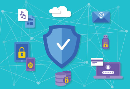 How to Choose an Application Security Testing Method?