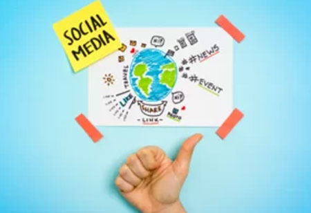 Impact of Social Media on Businesses