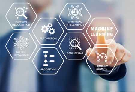 The Importance of Machine Learning is Digital Marketing
