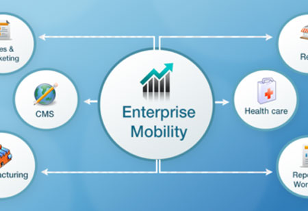 Trending Enterprise Mobility Strategies to Drive Business Excellence