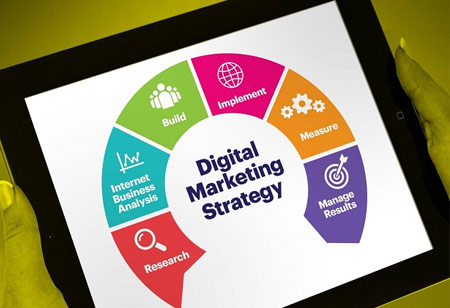 How Significant is it to Have a Digital Marketing Strategy