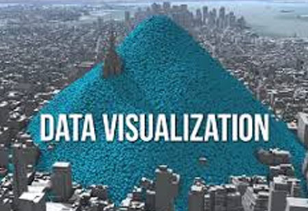 Everything about data visualization tools