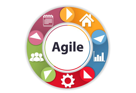 Agile Service Management - Agility in Service Management