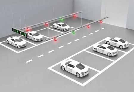 Top 3 Benefits of Installing a Parking Management System