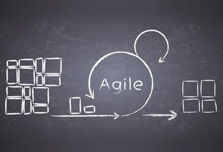 Five Ways toward Agile Business