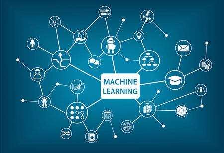 Machine learning - The next big tech since the Internet