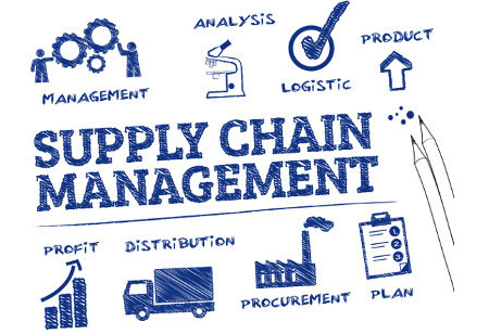 Supply Chain Trends that Empower Logistics Industry