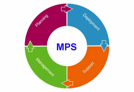 Four Ways to keep Printers and MPS secure