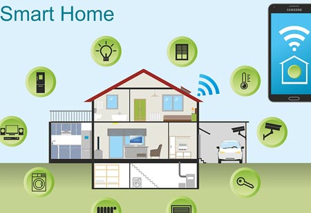 The Role of IoT in Smart Homes