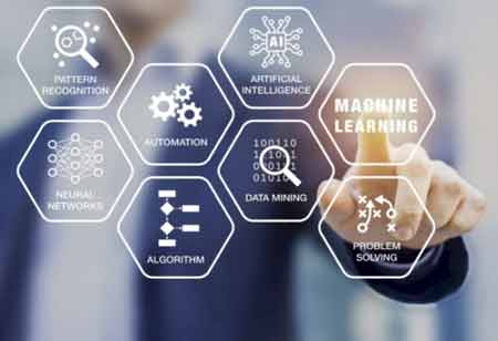 Top Use Cases of Machine Learning