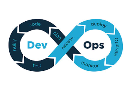 Embracing DevOps transformation