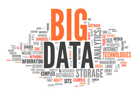 The two Macro trends of Big Data