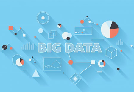 Using Big Data to Improve Customer Experience